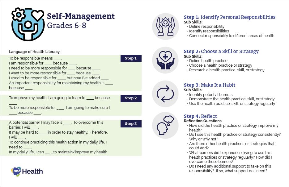 RMC Health Launches Updated Health Skill Guides Photo 3